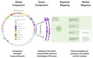 Knowledge Platform